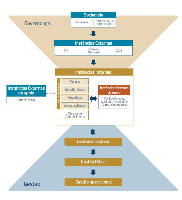 Governança-CFC.png